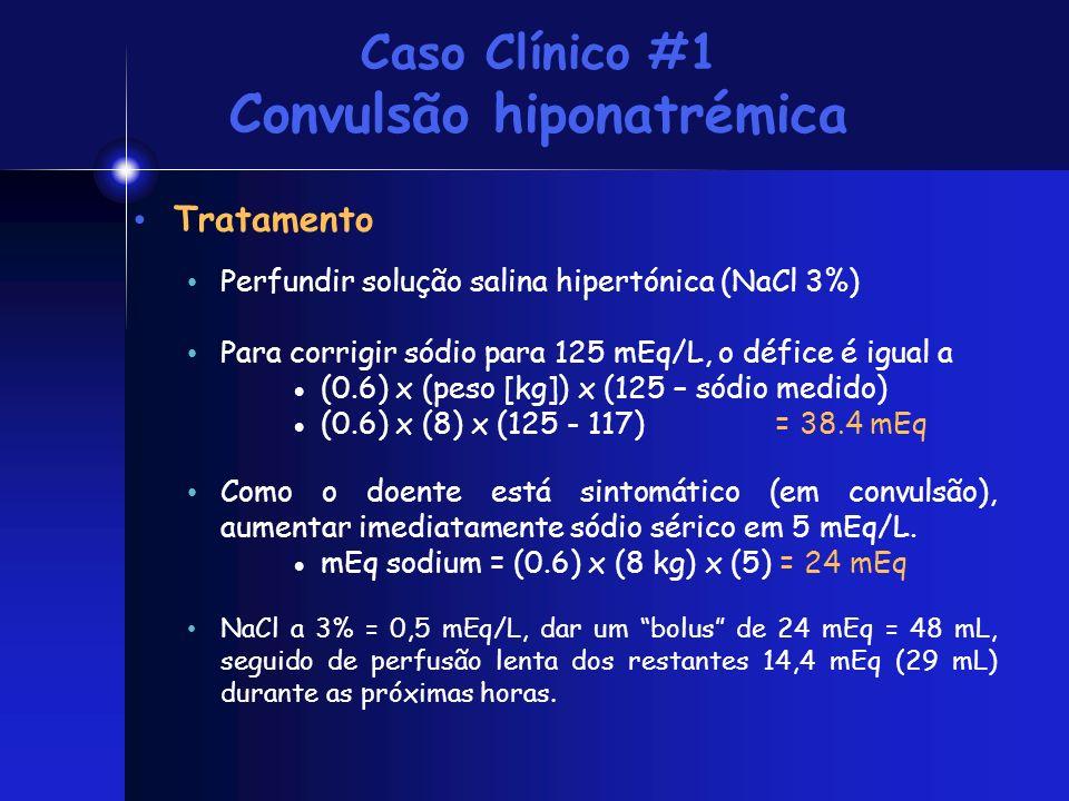 Caso Clínico #1 Convulsão hiponatrémica