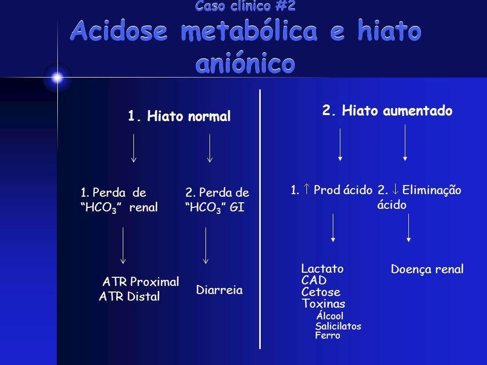 Caso clínico #2 Acidose metabólica e hiato aniónico