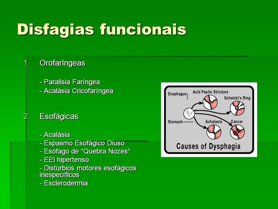 Disfagias funcionais Orofaríngeas Esofágicas - Paralisia Faríngea