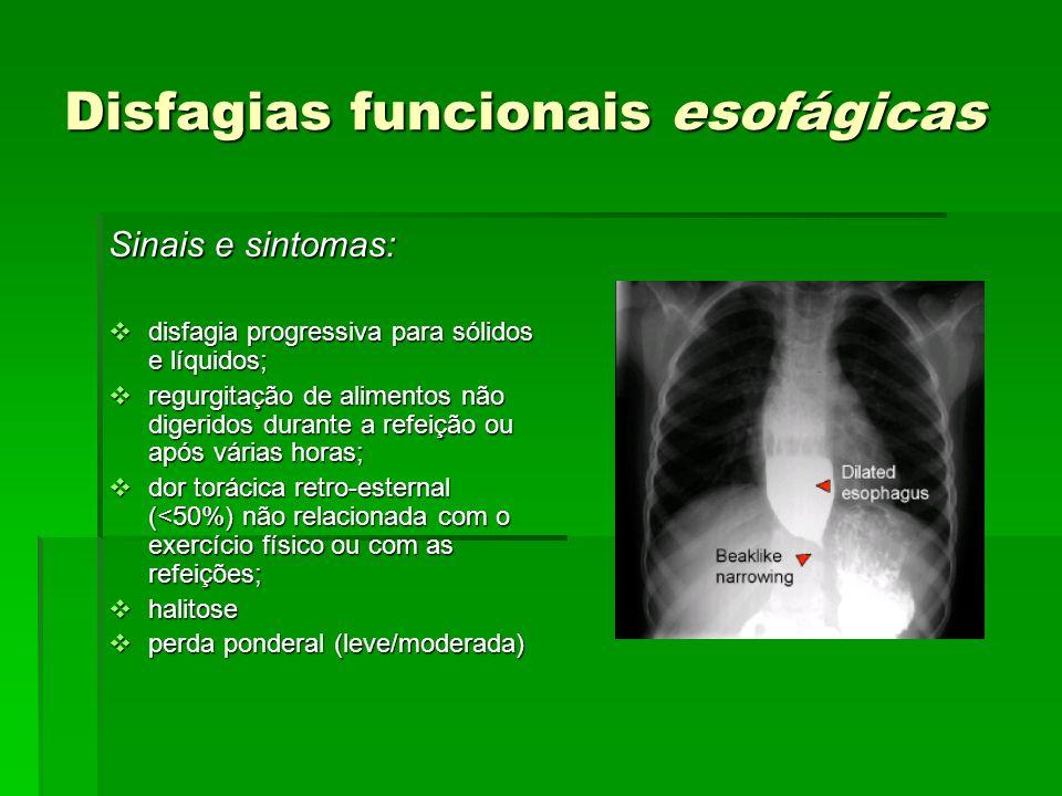 Disfagias funcionais esofágicas