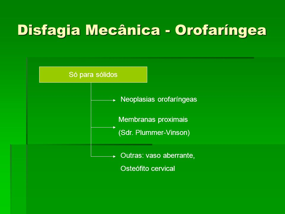 Disfagia Mecânica - Orofaríngea