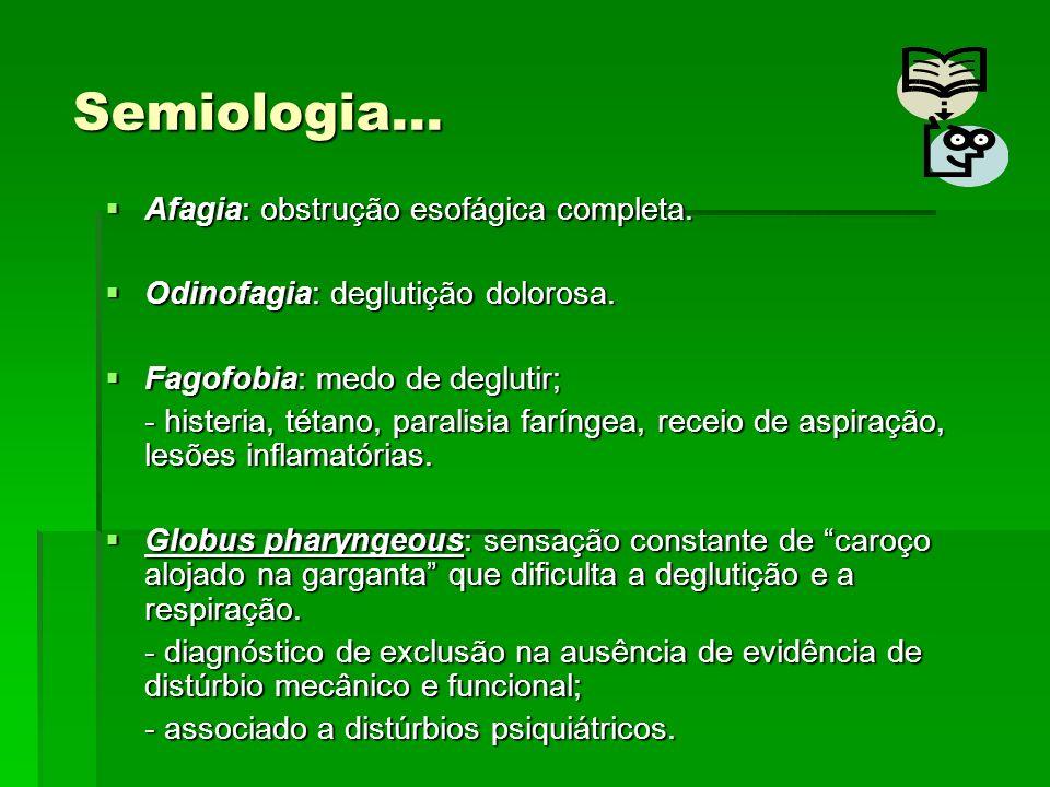 Semiologia… Afagia: obstrução esofágica completa.