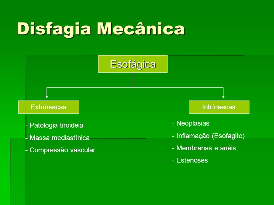 Disfagia Mecânica Esofágica Extrínsecas Intrínsecas Neoplasias