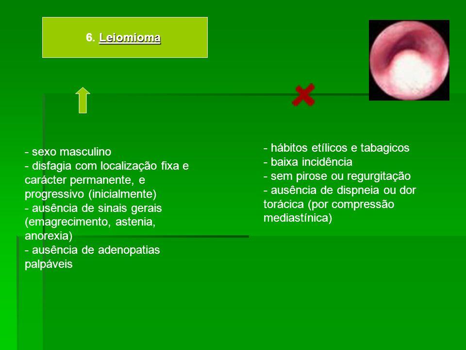6. Leiomioma