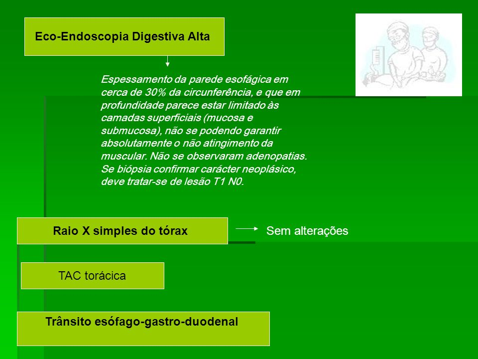 Eco-Endoscopia Digestiva Alta