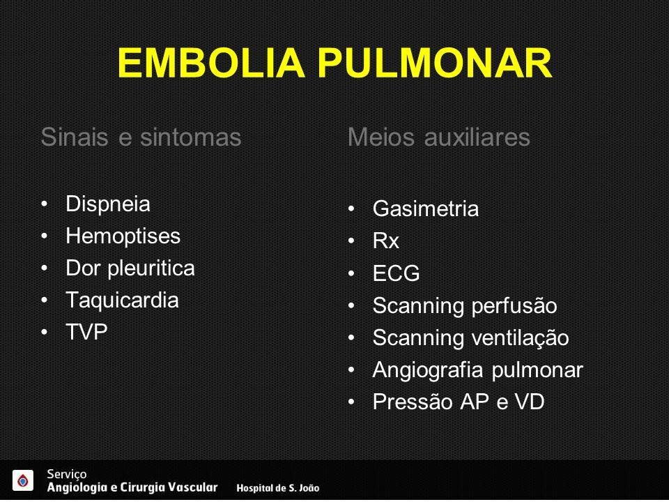 EMBOLIA PULMONAR Sinais e sintomas Meios auxiliares Dispneia