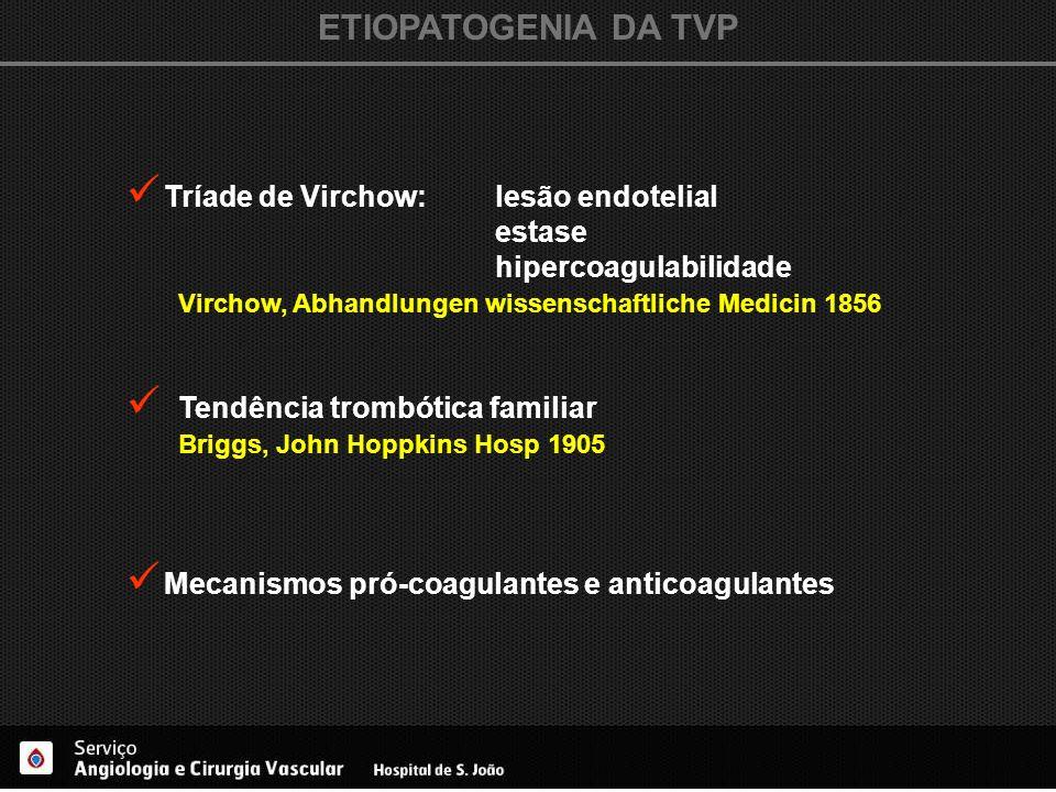 ETIOPATOGENIA DA TVP Tríade de Virchow: lesão endotelial estase