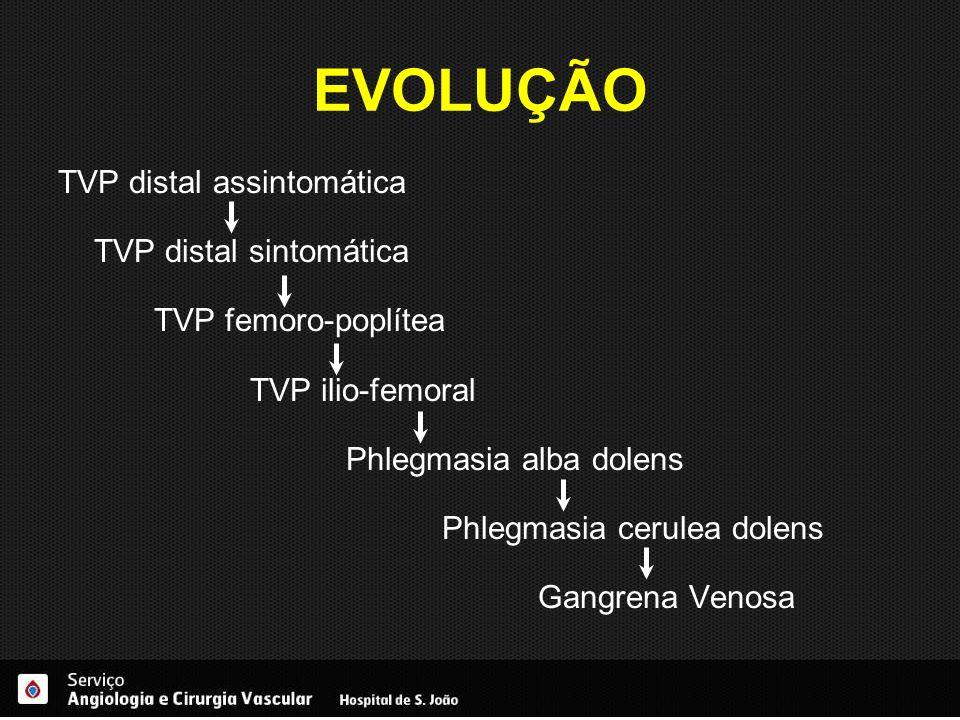 EVOLUÇÃO TVP distal assintomática TVP distal sintomática