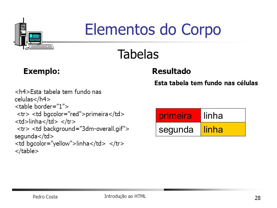 Elementos do Corpo Tabelas primeira linha segunda Exemplo: Resultado