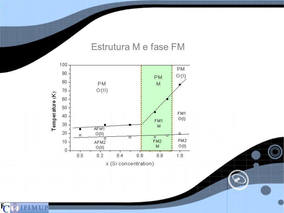 Estrutura M e fase FM