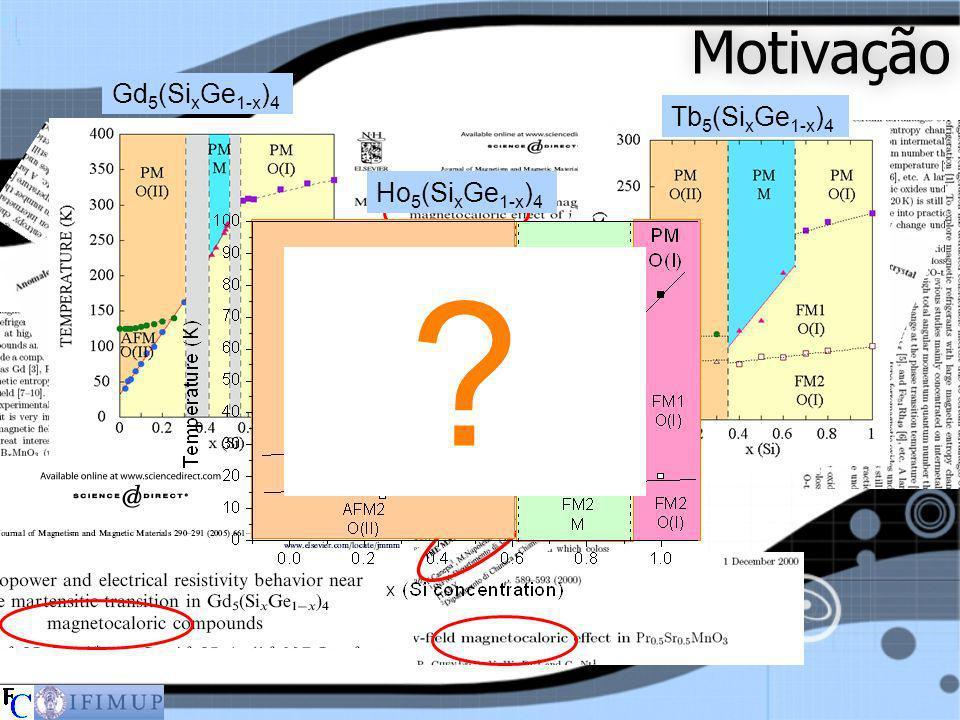 Motivação Gd5(SixGe1-x)4 Tb5(SixGe1-x)4 Ho5(SixGe1-x)4