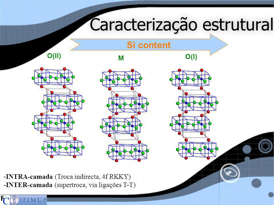 Caracterização estrutural