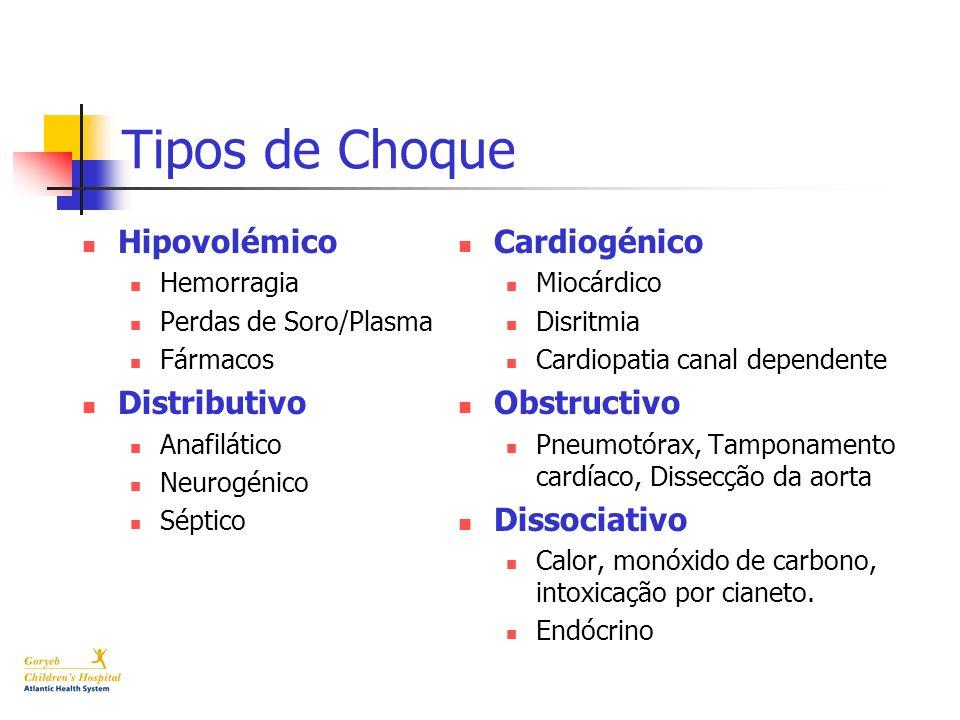 Tipos de Choque Hipovolémico Distributivo Cardiogénico Obstructivo