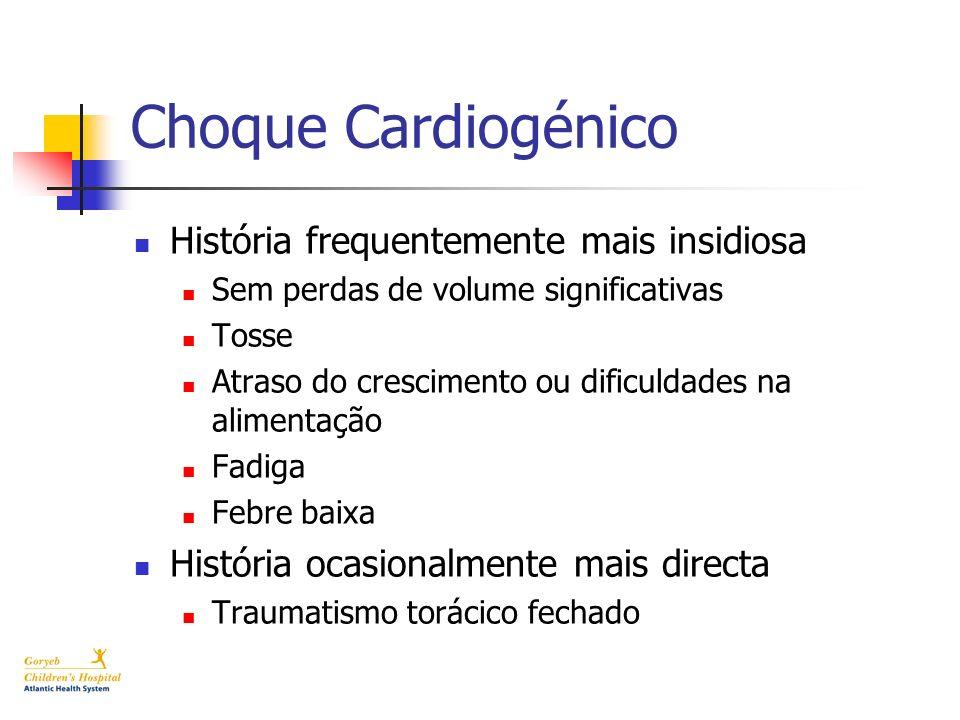 Choque Cardiogénico História frequentemente mais insidiosa