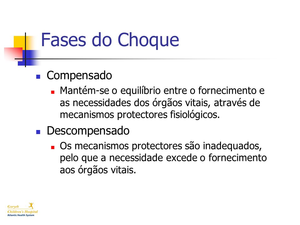 Fases do Choque Compensado Descompensado