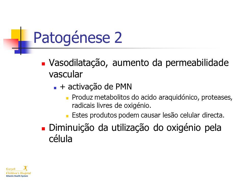 Patogénese 2 Vasodilatação, aumento da permeabilidade vascular