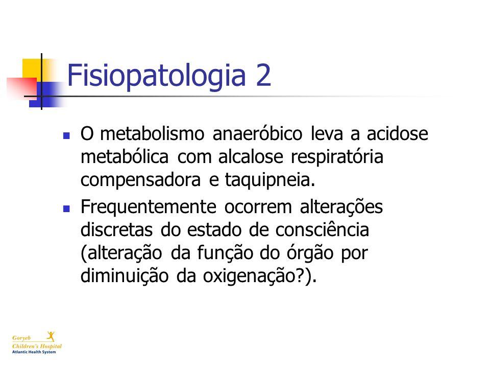 Fisiopatologia 2O metabolismo anaeróbico leva a acidose metabólica com alcalose respiratória compensadora e taquipneia.