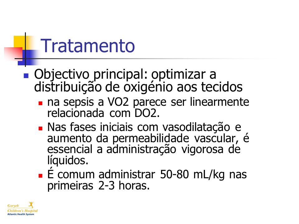 Tratamento Objectivo principal: optimizar a distribuição de oxigénio aos tecidos. na sepsis a VO2 parece ser linearmente relacionada com DO2.