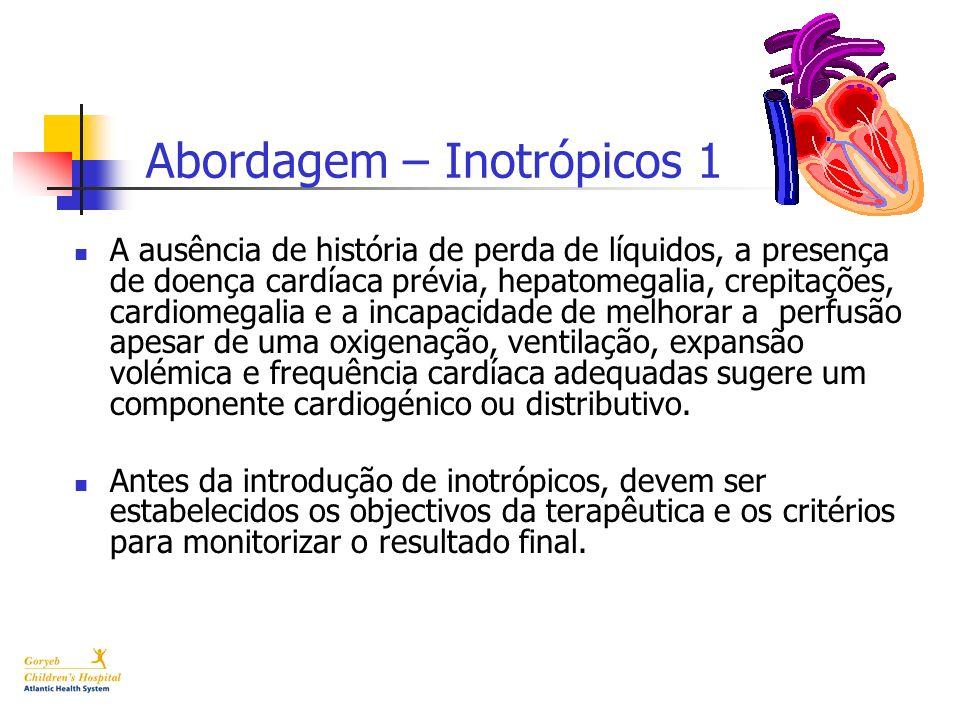 Abordagem – Inotrópicos 1