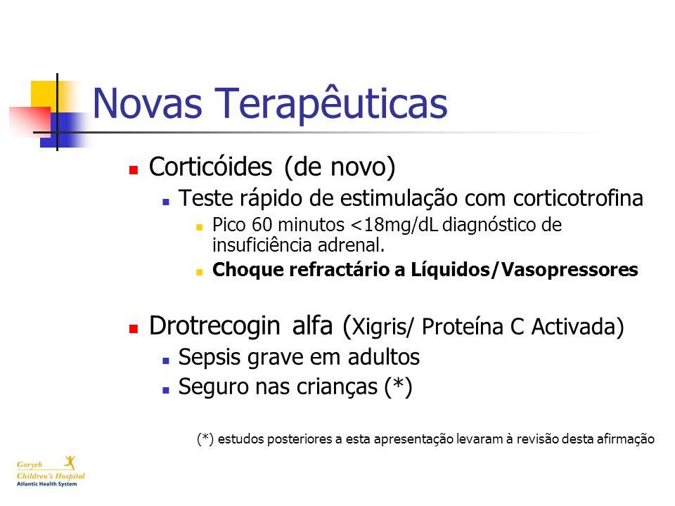 Novas Terapêuticas Corticóides (de novo)