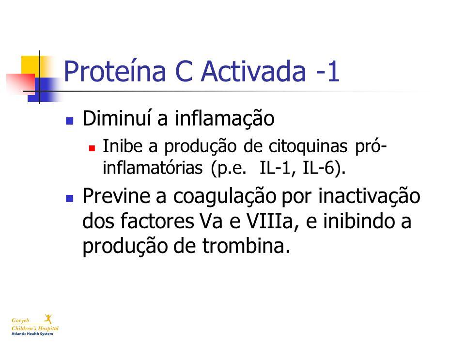 Proteína C Activada -1 Diminuí a inflamação