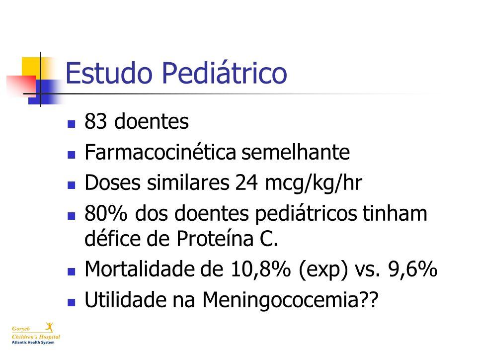 Estudo Pediátrico 83 doentes Farmacocinética semelhante