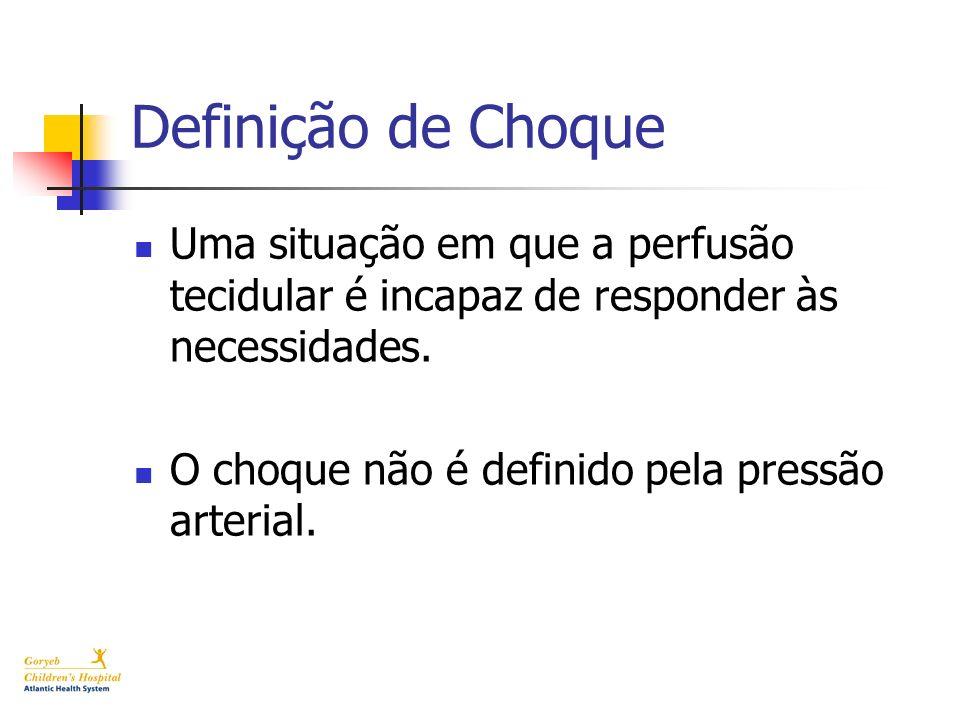 * 07/16/96. Definição de Choque. Uma situação em que a perfusão tecidular é incapaz de responder às necessidades.