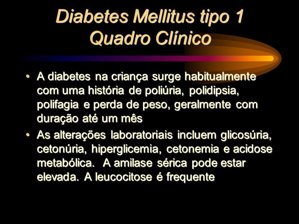 Diabetes Mellitus tipo 1 Quadro Clínico