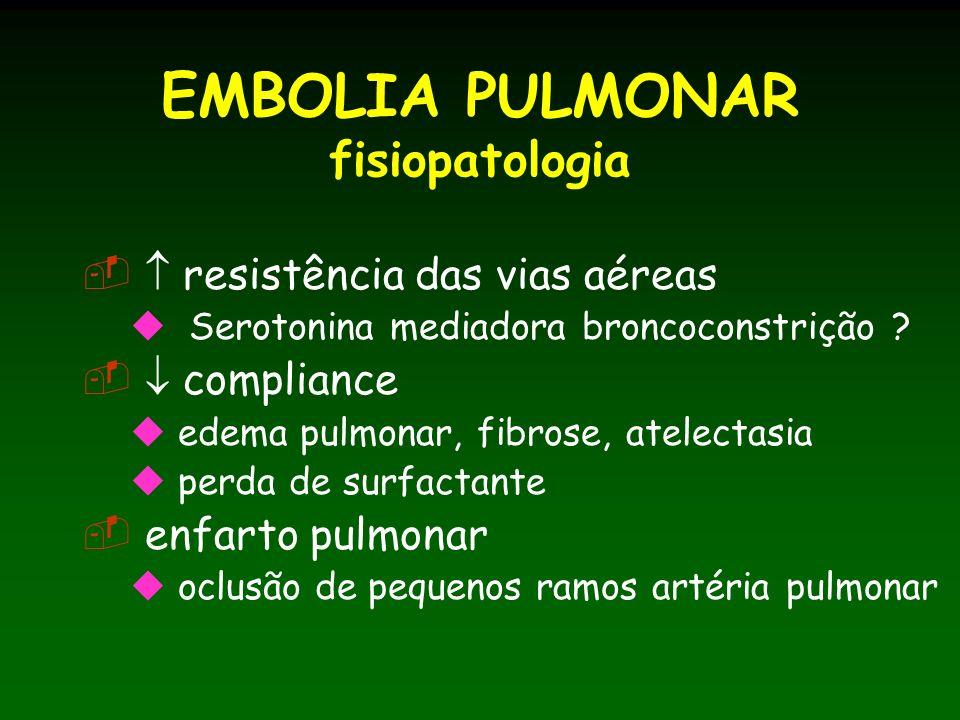 EMBOLIA PULMONAR fisiopatologia