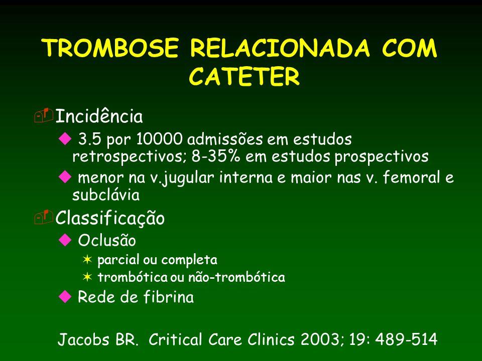 TROMBOSE RELACIONADA COM CATETER