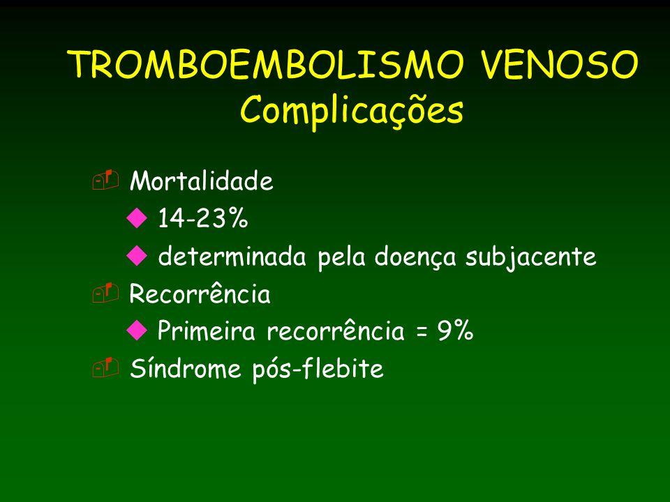 TROMBOEMBOLISMO VENOSO Complicações