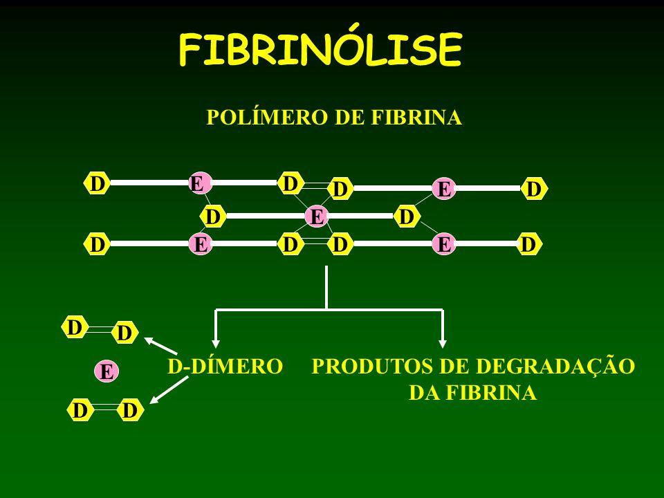 PRODUTOS DE DEGRADAÇÃO DA FIBRINA