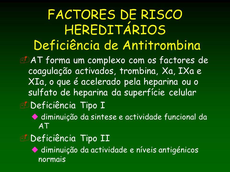 FACTORES DE RISCO HEREDITÁRIOS Deficiência de Antitrombina