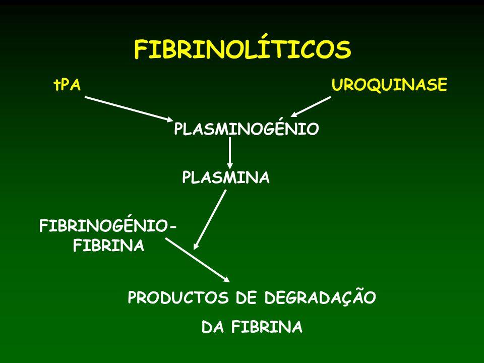 FIBRINOGÉNIO-FIBRINA PRODUCTOS DE DEGRADAÇÃO