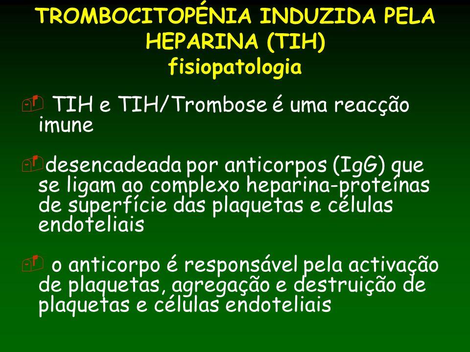 TROMBOCITOPÉNIA INDUZIDA PELA HEPARINA (TIH) fisiopatologia