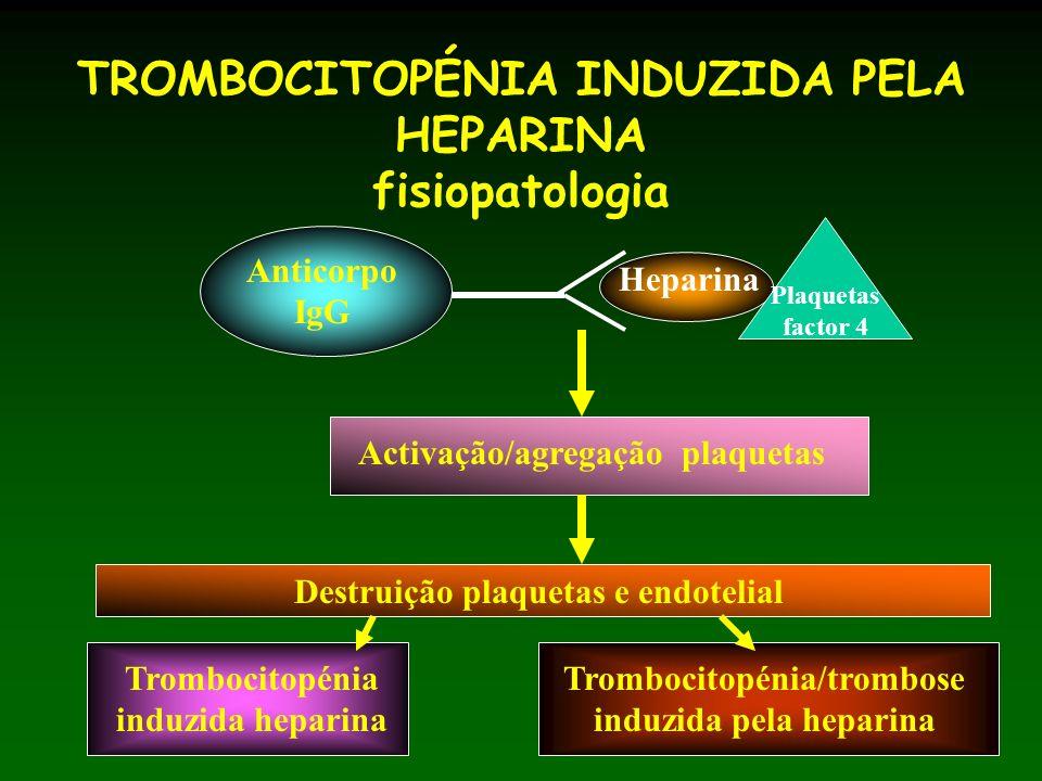 TROMBOCITOPÉNIA INDUZIDA PELA HEPARINA fisiopatologia