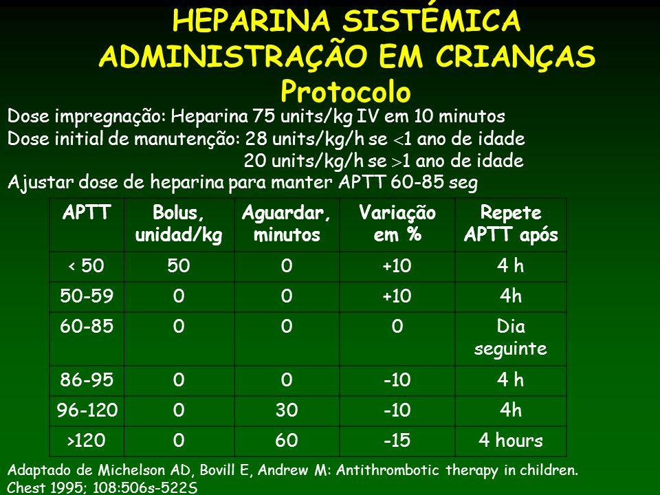 HEPARINA SISTÉMICA ADMINISTRAÇÃO EM CRIANÇAS Protocolo