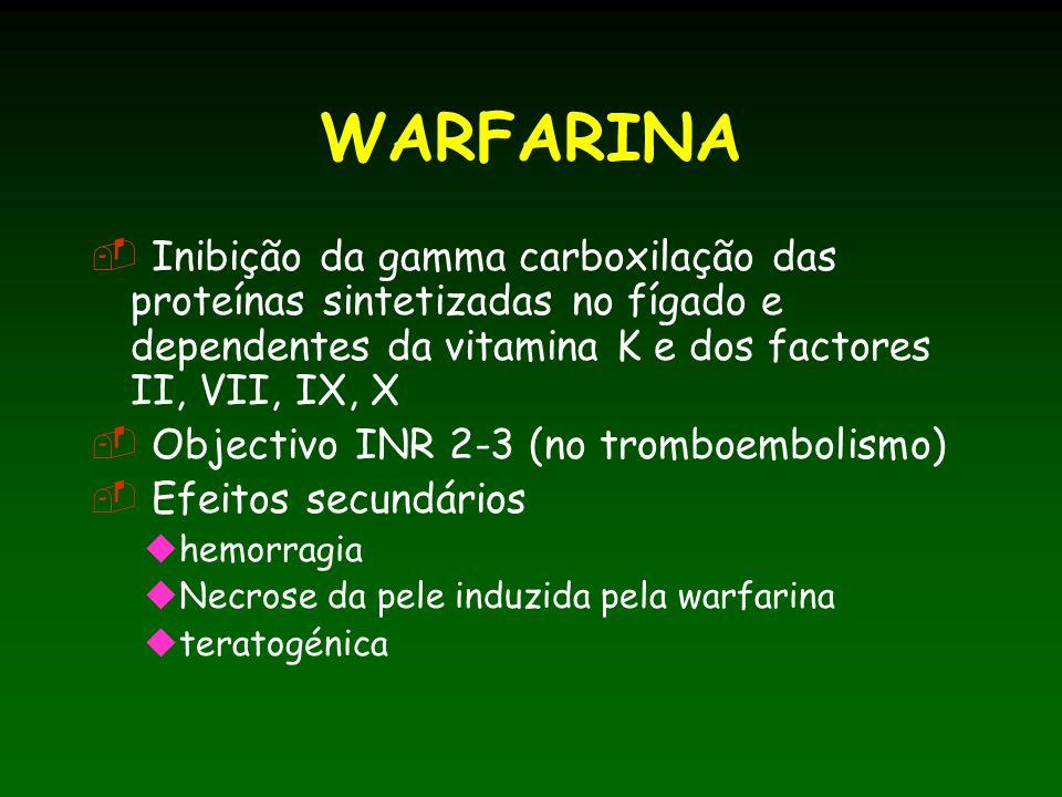 WARFARINA Inibição da gamma carboxilação das proteínas sintetizadas no fígado e dependentes da vitamina K e dos factores II, VII, IX, X.
