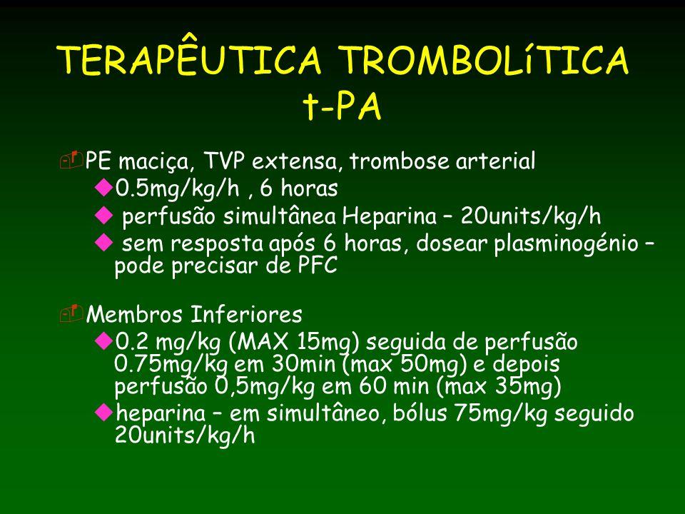 TERAPÊUTICA TROMBOLíTICA t-PA