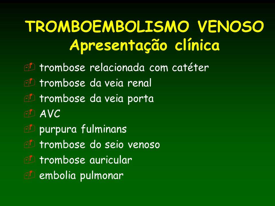 TROMBOEMBOLISMO VENOSO Apresentação clínica