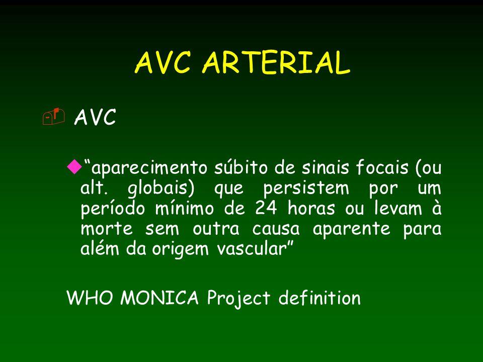 AVC ARTERIAL AVC.