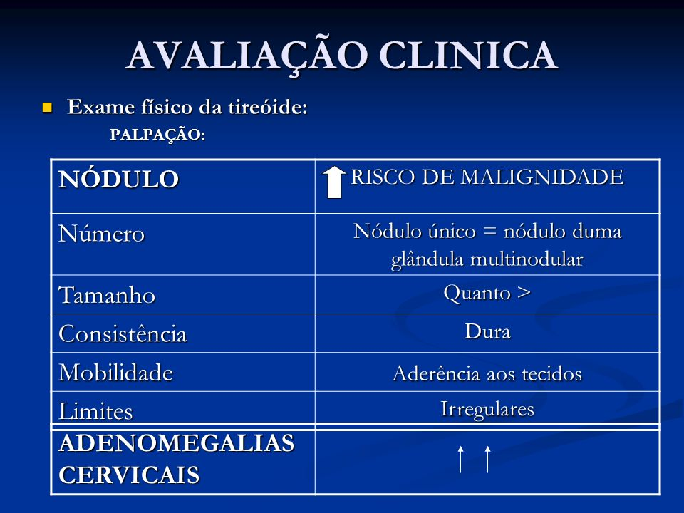 Nódulo único = nódulo duma glândula multinodular