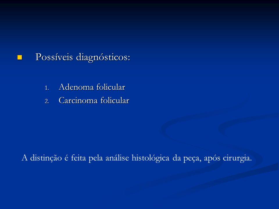 Possíveis diagnósticos: