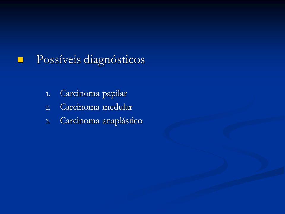 Possíveis diagnósticos
