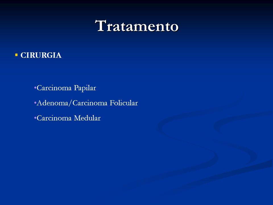 Tratamento CIRURGIA Carcinoma Papilar Adenoma/Carcinoma Folicular