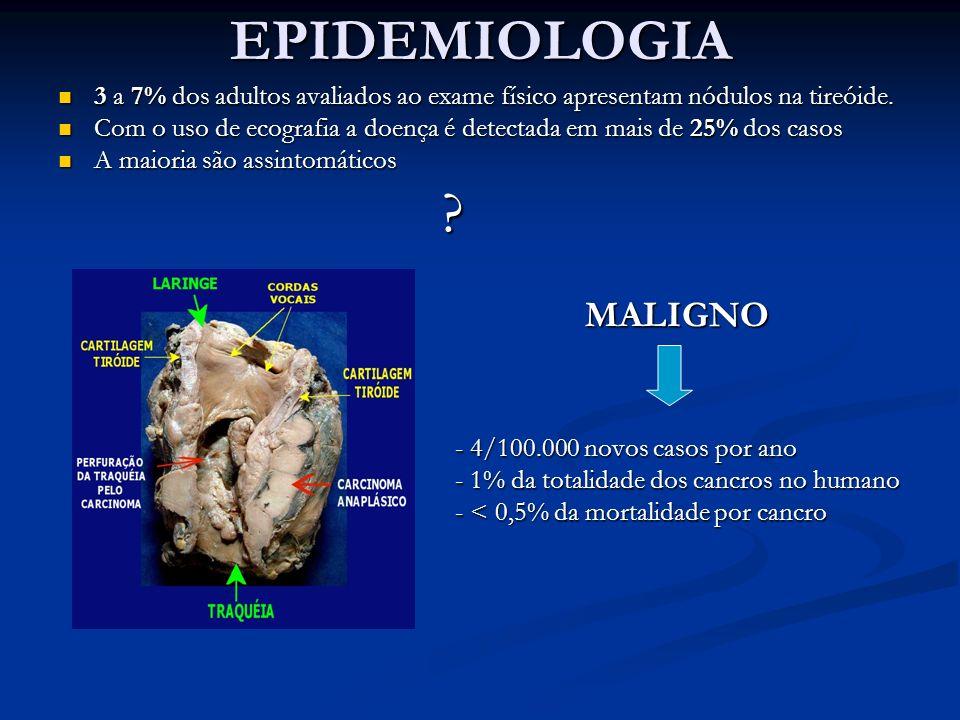 EPIDEMIOLOGIA MALIGNO