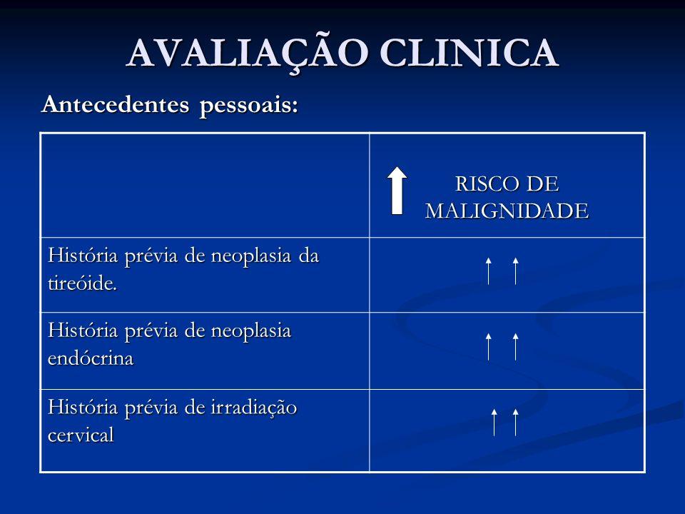AVALIAÇÃO CLINICA Antecedentes pessoais: RISCO DE MALIGNIDADE