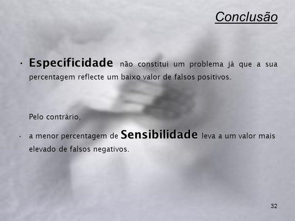 Conclusão Especificidade não constitui um problema já que a sua percentagem reflecte um baixo valor de falsos positivos.