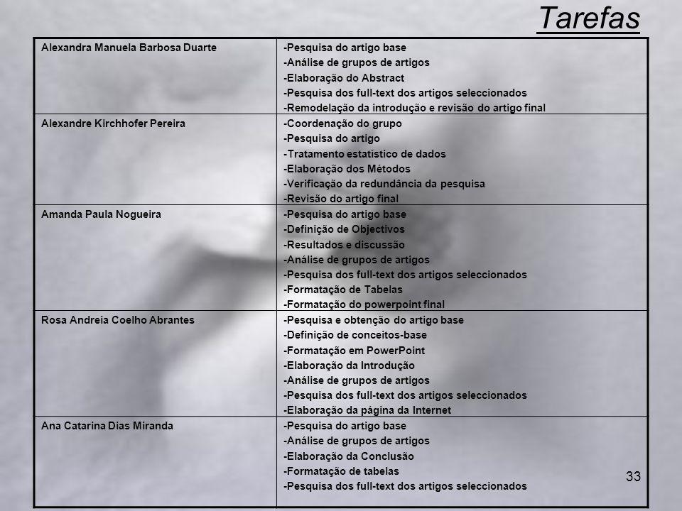Tarefas Alexandra Manuela Barbosa Duarte -Pesquisa do artigo base
