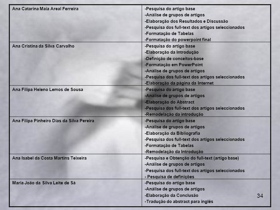 Ana Catarina Maia Areal Ferreira